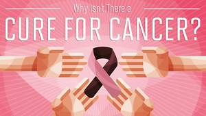 Why Isn't There a Cure for Cancer [Infographic]