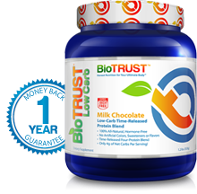 BioTrust Low Carb Protein Supplement Review Video Launched