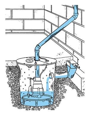 PDM Plumbing, Heating, Cooling Offer Sump Pump Solution