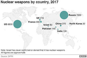 Nuclear Weapons, Lousy Deals and Fake Promises