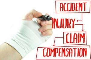 Most Common Personal Injury Claims in the US