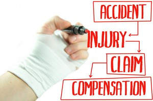 Personal Injury Stats in the United States
