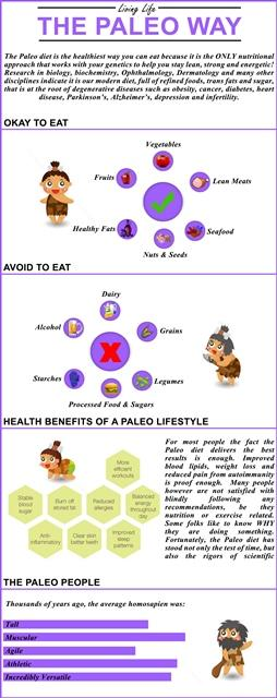 New Report on Using The Paleo Diet With Garcinia Cambogia