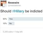 Should Hillary Clinton be Indicted?