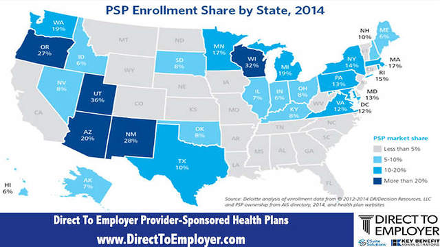 DIrect to Employer Provider Sponsored Health Plans