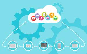 Cloud-Based Software and Your Business